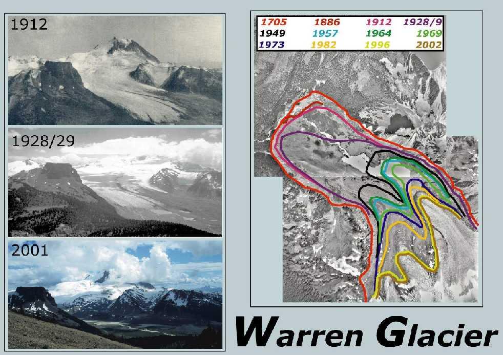 Garibaldi glaciers