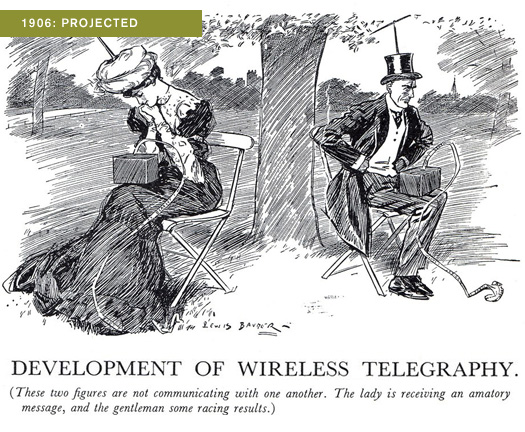 Wireless-Telegraphy1