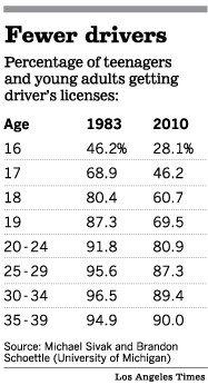 Fewer drivers