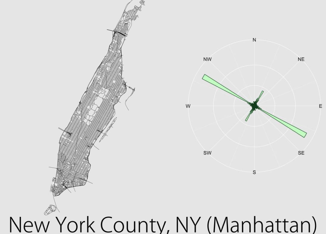 Maps Immortality In A Street Grid Price Tags - Nyc map north south east west
