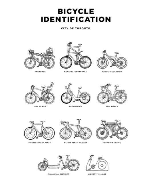 bike-poster-toronto