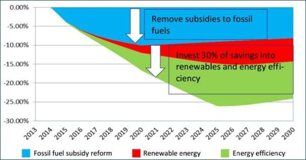 Litman.Subsidies