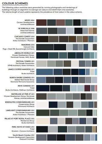 Condo colours