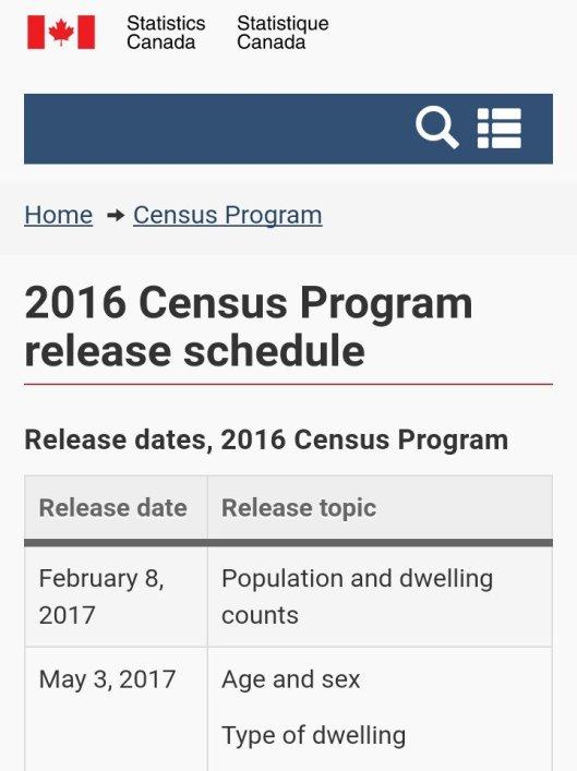 census-release-2017