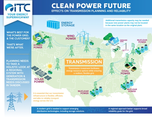 ITC- Clean Power Plan Infographic_4